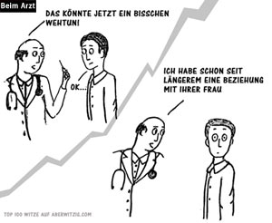 Lustiges Cartoon